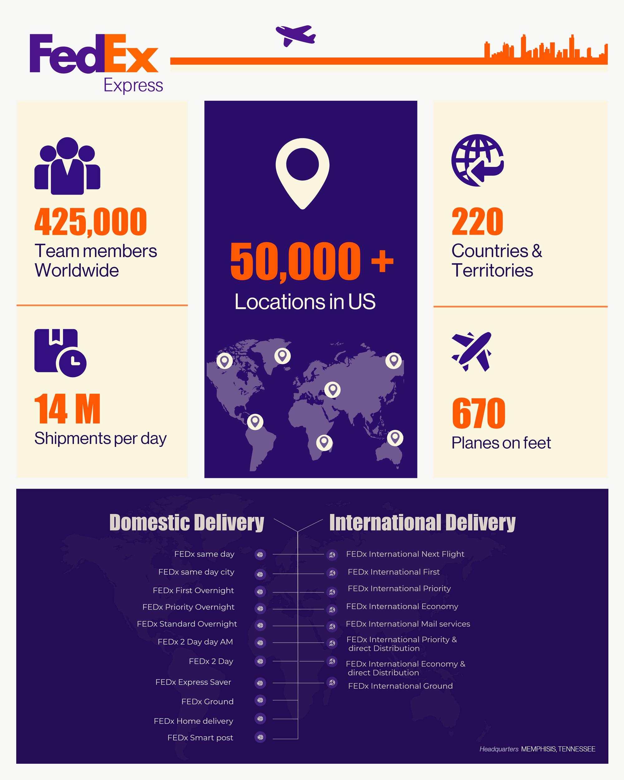 Fast Express DHL  Fedex  3-7 Shipping days