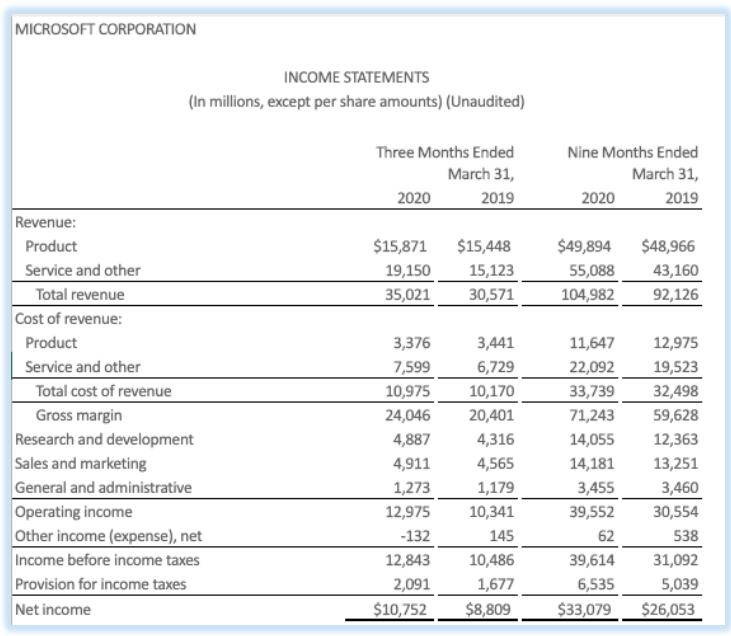 Microsoft's income statement