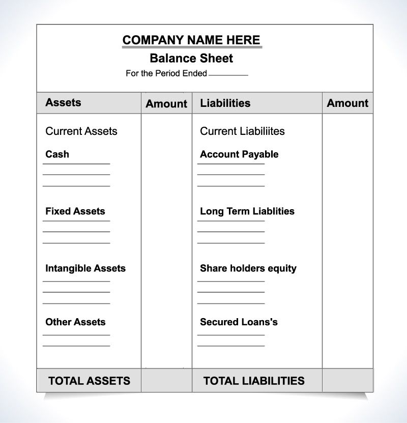 Simple balance sheet template with assets and liabilities