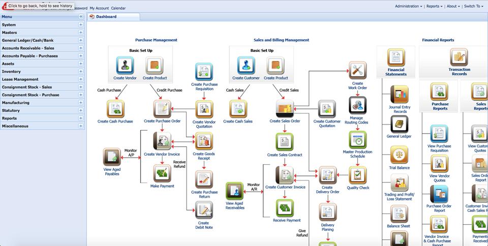 Deskera ERP v9.0 (Web Based ERP)