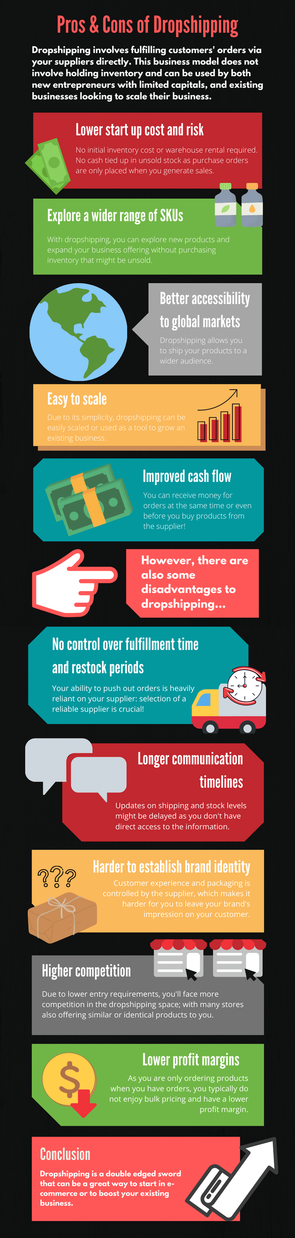 Dropshipping has various pros and cons, covered in this infographic.