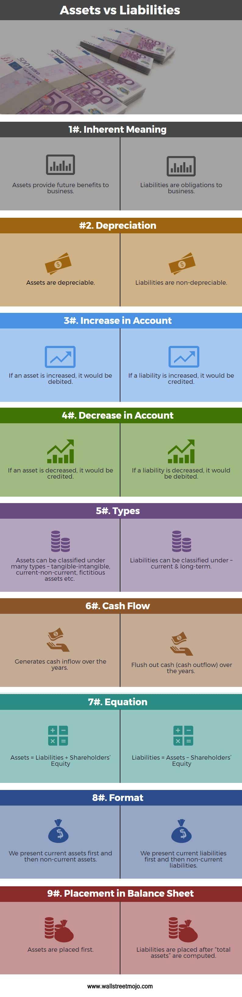Assets-vs-Liabilities-new