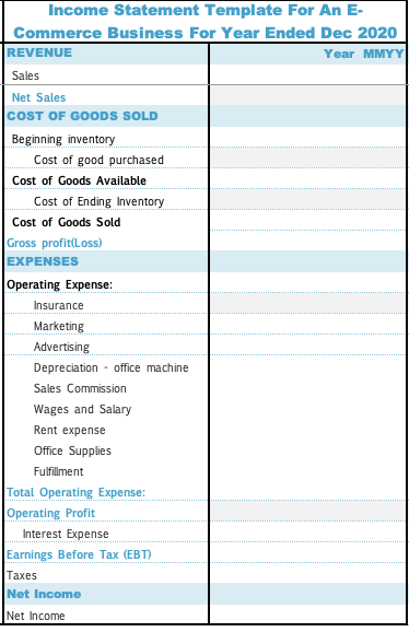 Income statement Template for a e-commerce company