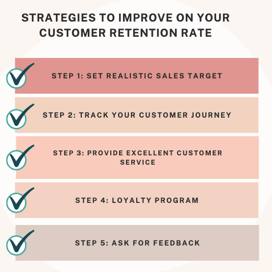 Ways to improve on customer retention