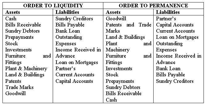 asset-vs-liability