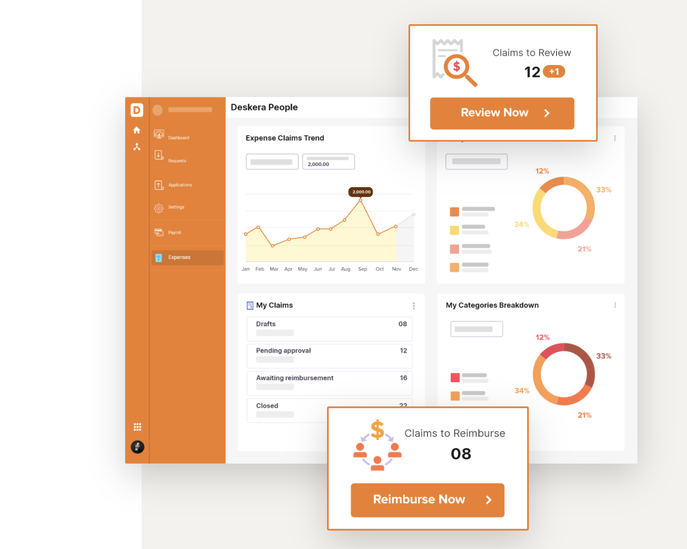Deskera People Dashboard