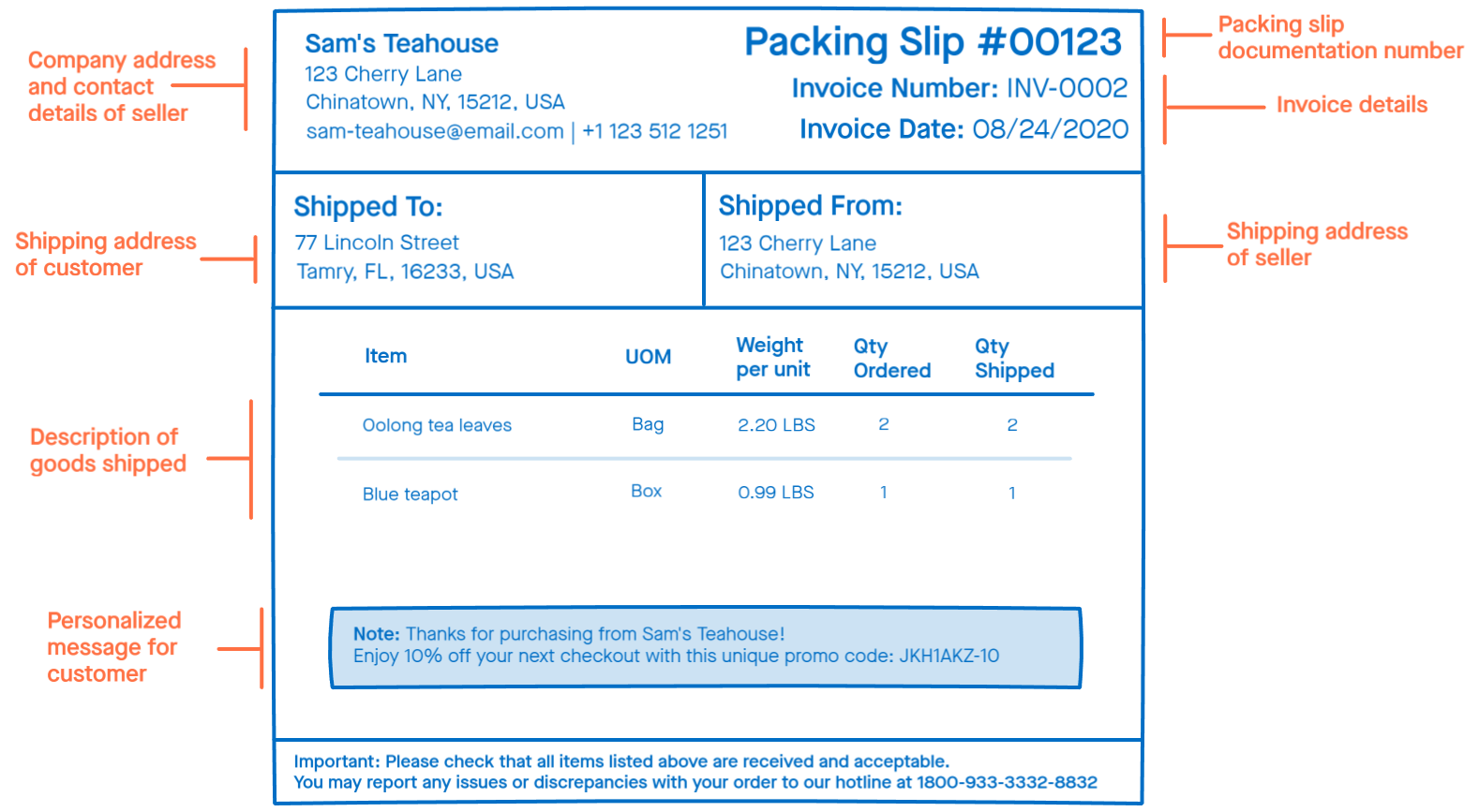The packing slip is often placed inside the parcel alongside products, and is used as a checklist by the customer to confirm that everything is shipped correctly.