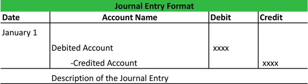 Journal entry format