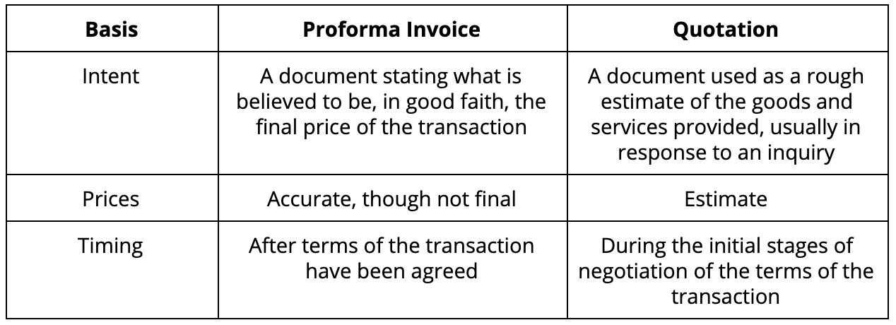 Proforma Invoice Vs Quotation