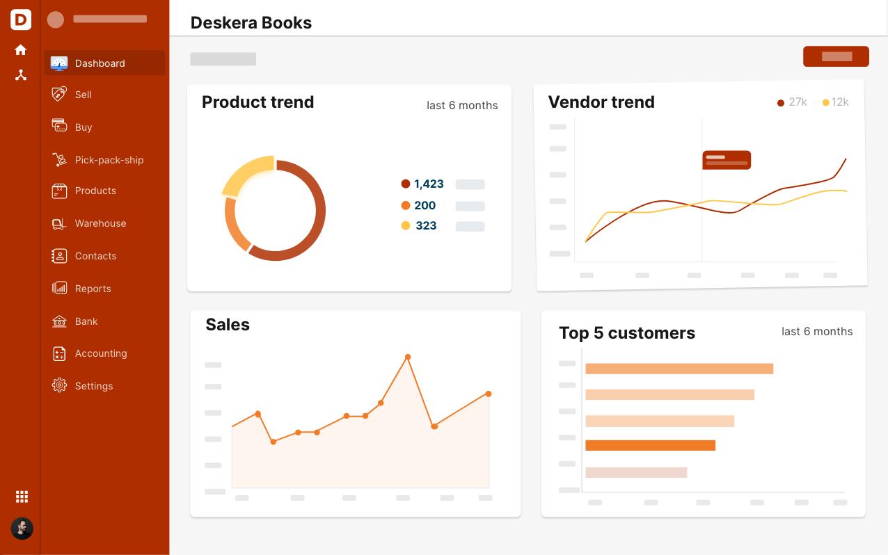 Source: Deskera|Business tools for sole trader Deskera