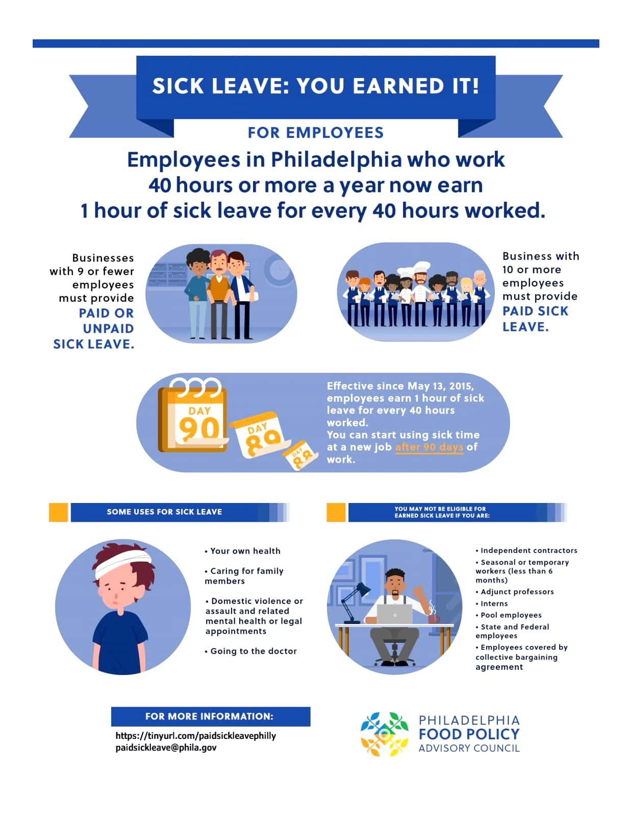 Sick Leave Statistics in Philadelphia (Source :http://www.phila.gov)