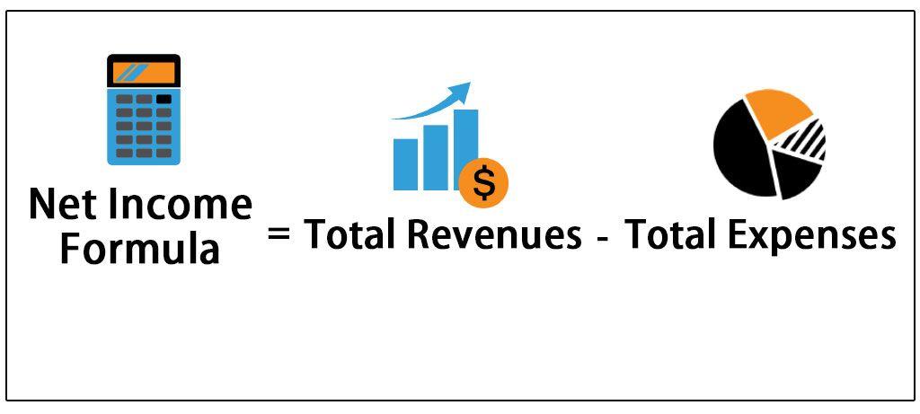 Net Income Formula