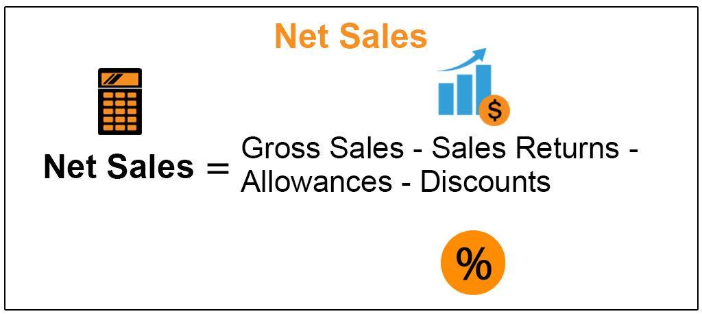 Net Sales Formula