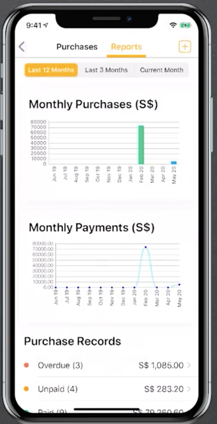 Deskera Monthly Invoice Reports
