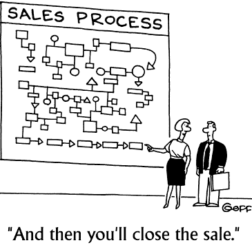 Simplify your Sales Process