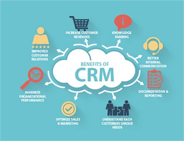 Best Sales Software - CRM
