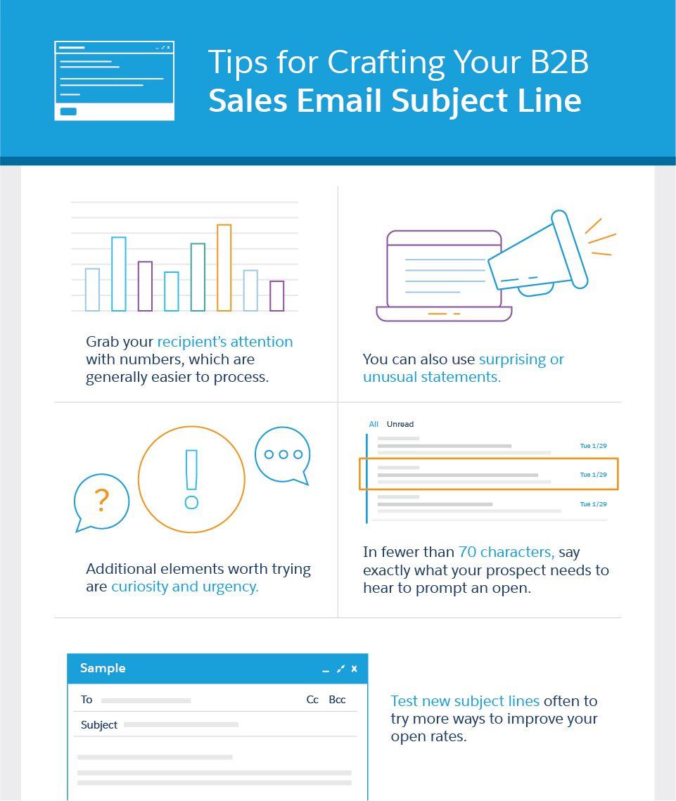 -b2b-sales-email-002