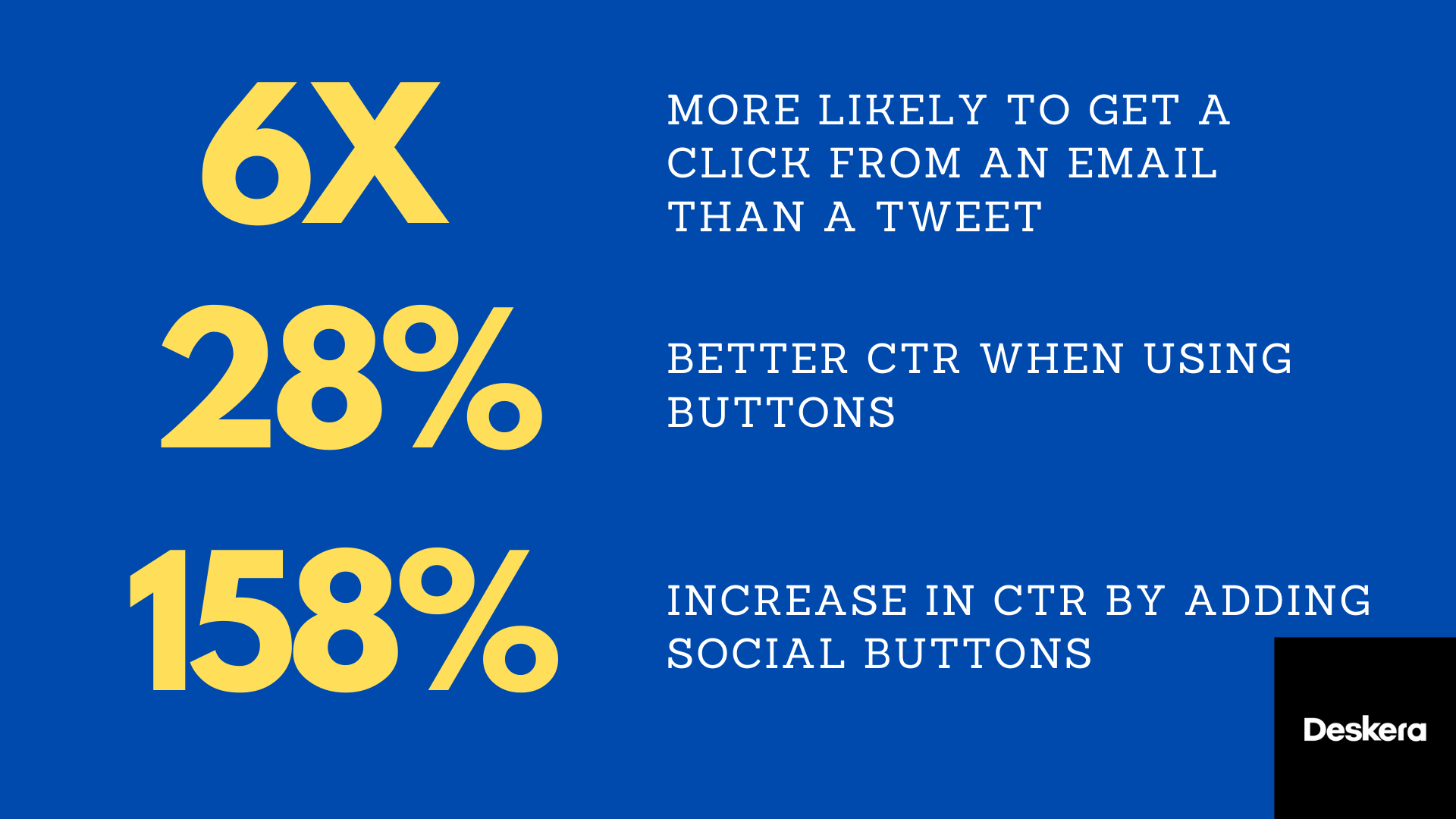 Better CTR with Email Marketing