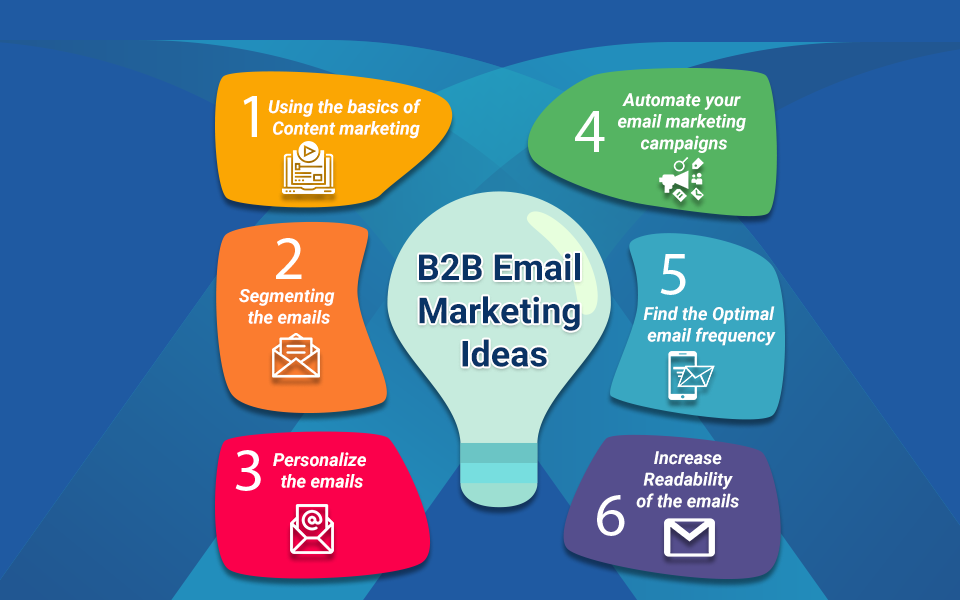 B2B Email Marketing Tips