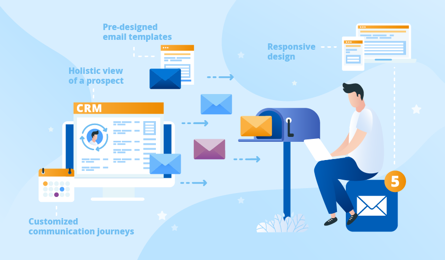 Automated Email System - CRM