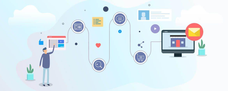 Customer Journey - Email Marketing Funnel