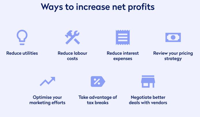 Improve your Net Profit