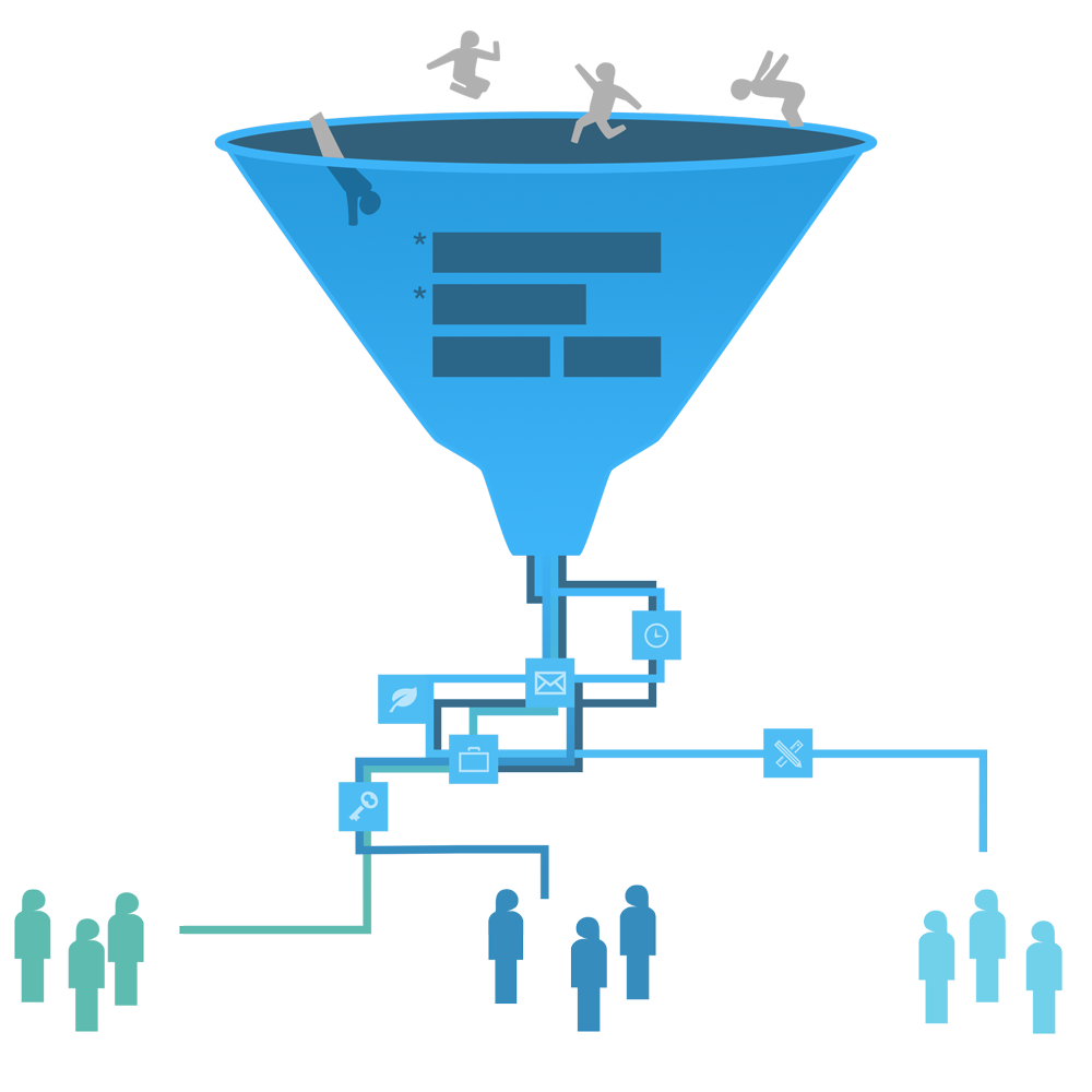 Generate Leads for Email Marketing Funnel