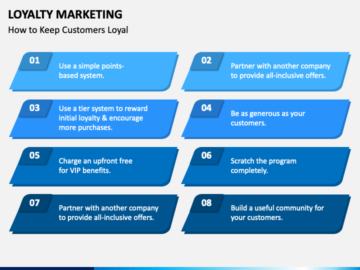 Build loyalty with Email Marketing Funnel