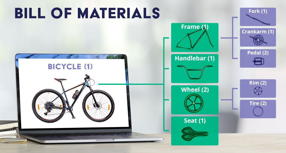 Bill Of Material - Bicycle