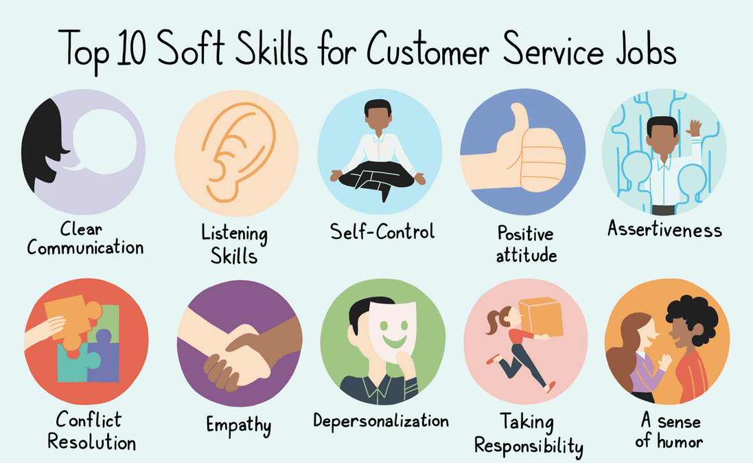 Top Skills for Customer Service Roles