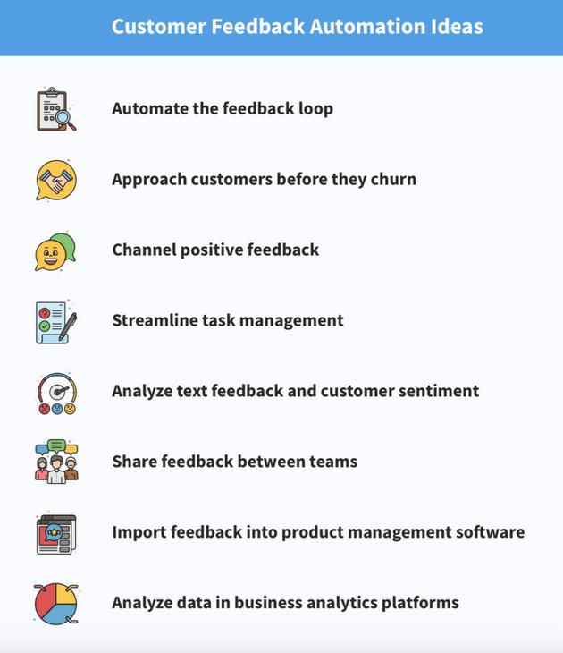 Improve Customer Experience by working on Customer Feedback