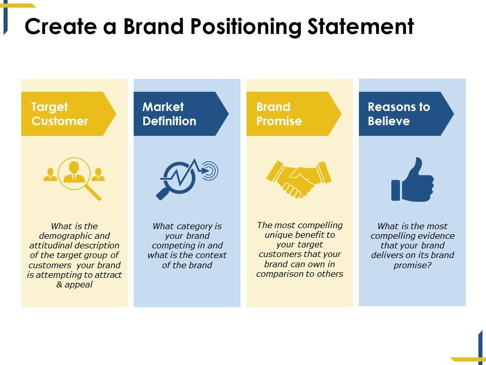 Creating a Brand Positioning Statement