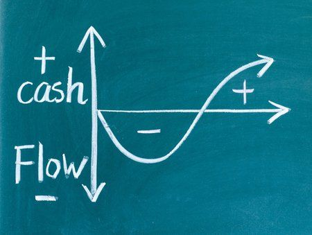 Cash Flow positive and negative