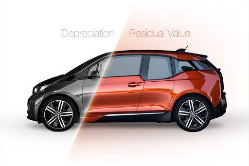 Depreciation -  Residual Value