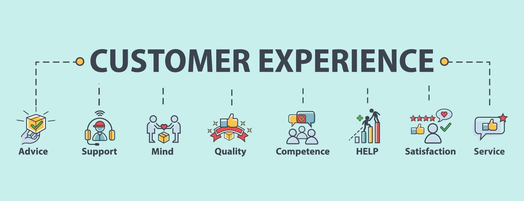 Customer Satisfaction for Better Experience