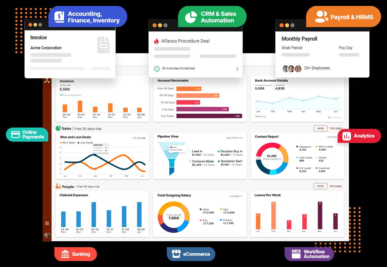Deskera All-In-One Platform