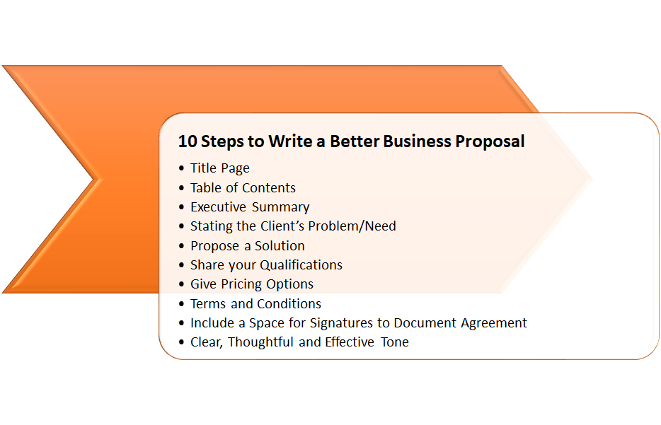 10 Steps to Write a Better Business Proposal