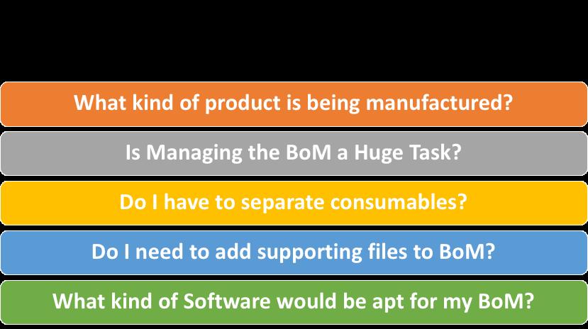 BoM Factors to Consider