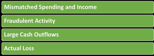 Reasons for Negative Cash Flow