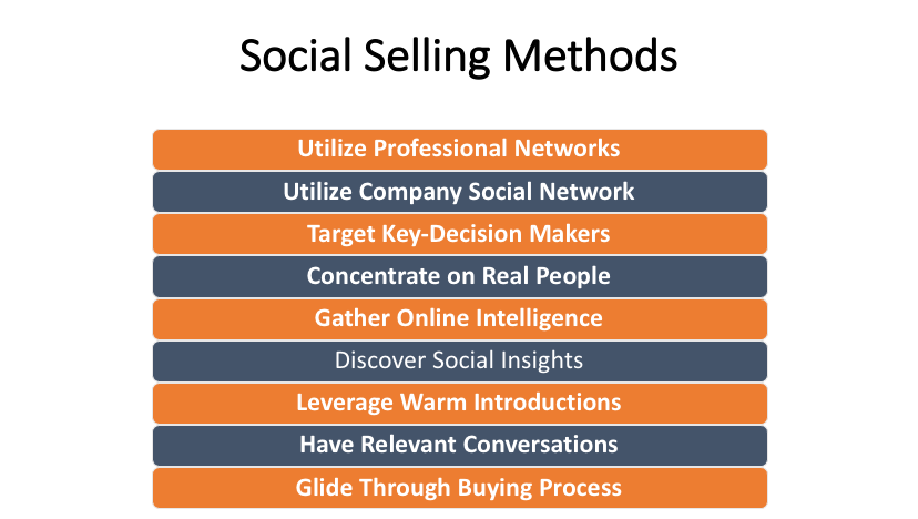 Social Selling Methods