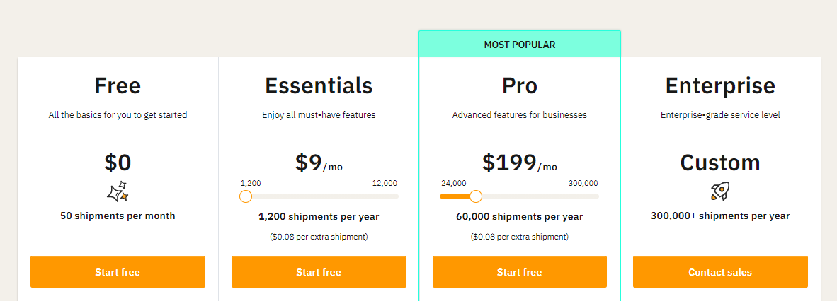 Pricing of After ship App