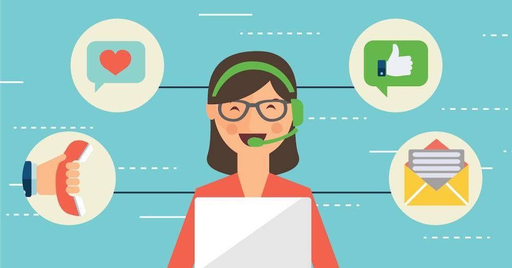 Customer Support System in ECommerce Platform