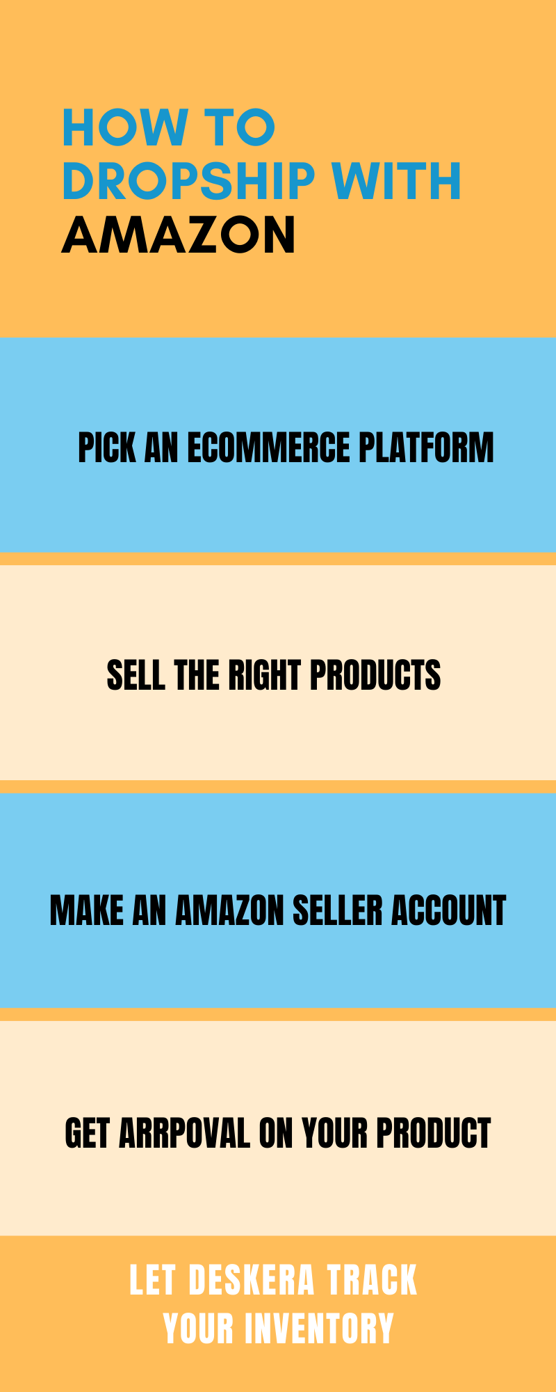 How to dropship with Amazon