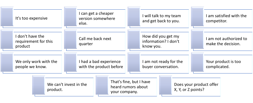 Common Sales Objections