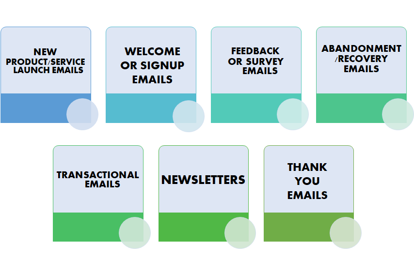 Customer engagement emails