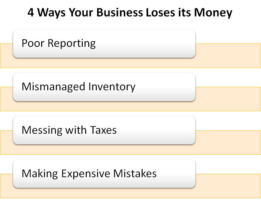 4 Ways Your Business Loses its Money