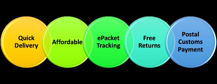 Benefits of ePacket