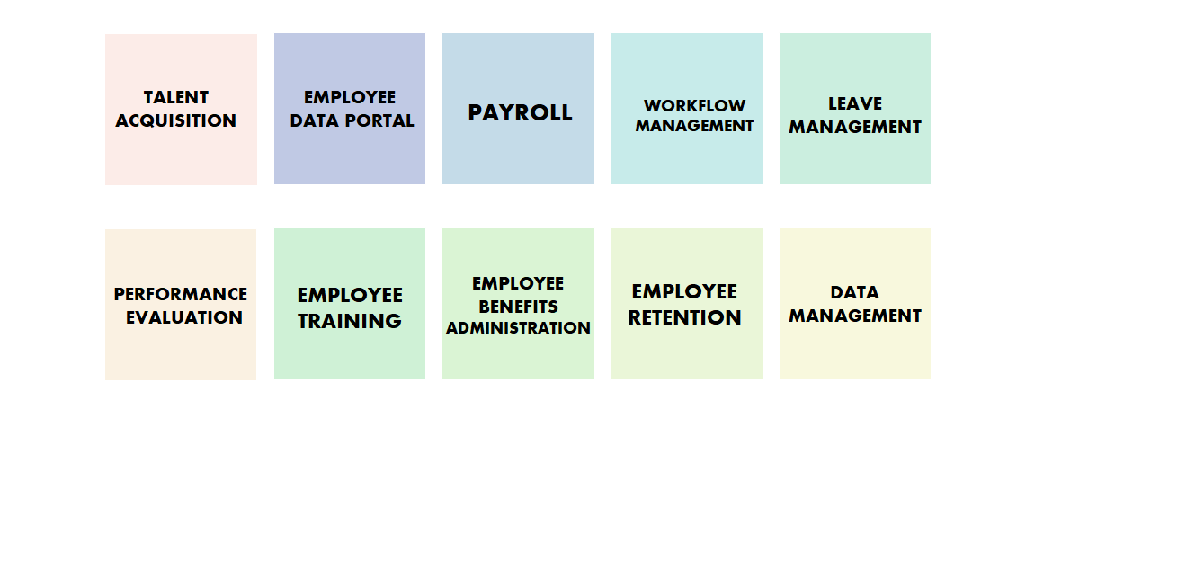 Key features of HRMS