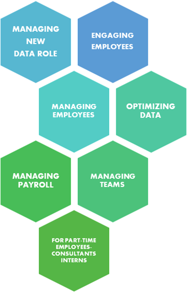 7 major functions of HRMS