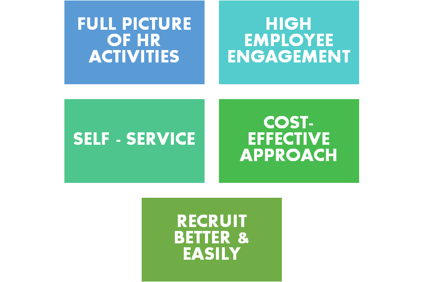 Five benefits of HRMS